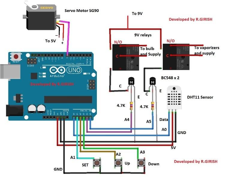 Arduino incubator automatic climate control