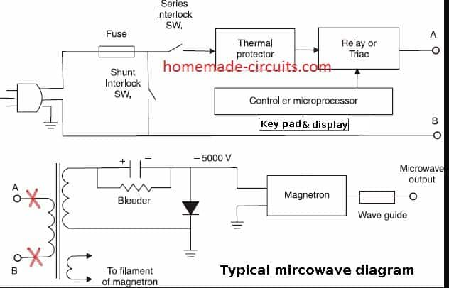 Using Microwave Oven Parts to build a Soldering Iron Heat Controller