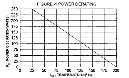 400V 40A Darlington Power Transistor Datasheet Specifications