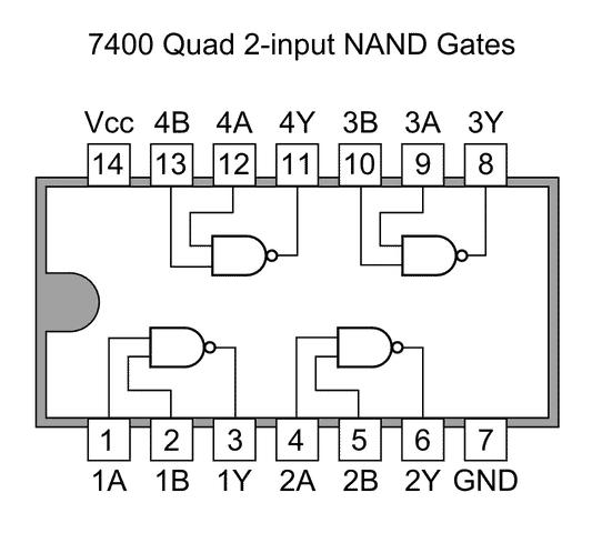 IC 7400 pinouts