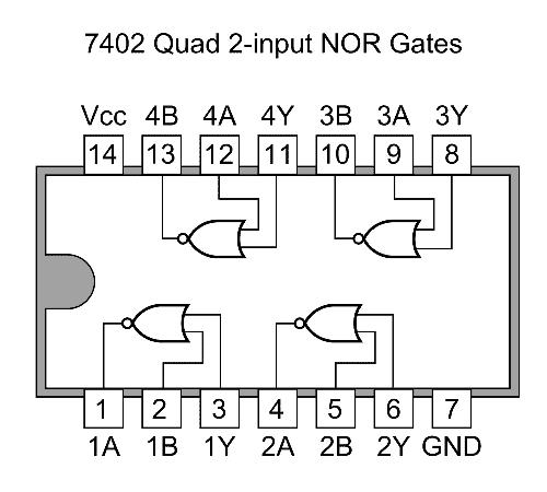 7402-Quad 2-input NOR Gates