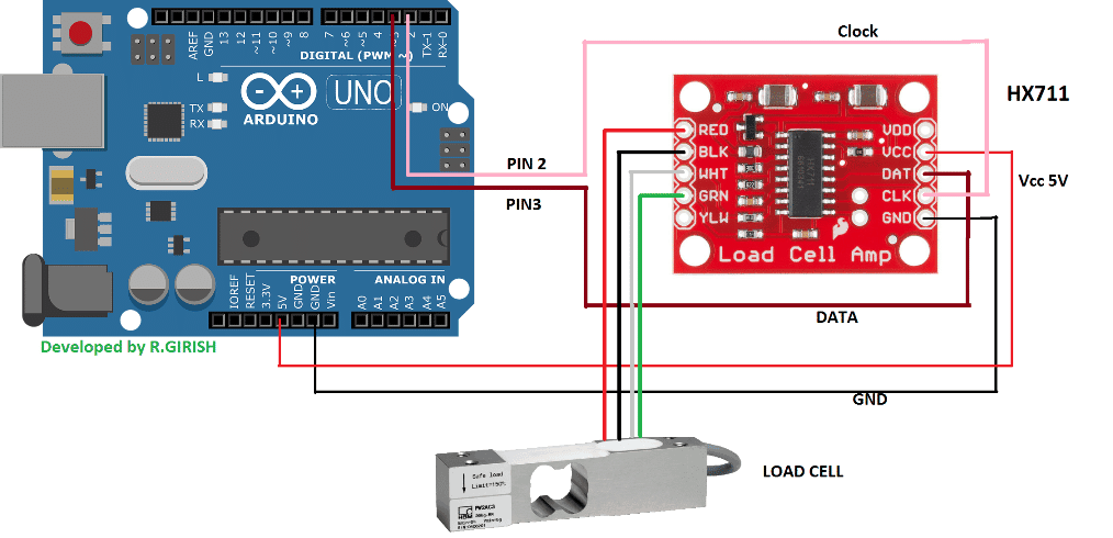 Digital Weighing Scale Using Load Cell and Arduino