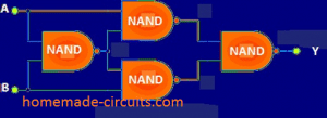 How Logic Gates Work – Step by Step Guide
