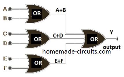 Multi Input Logic OR Gates