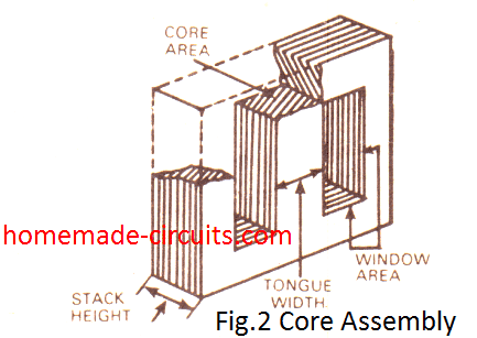 lamination core assembly