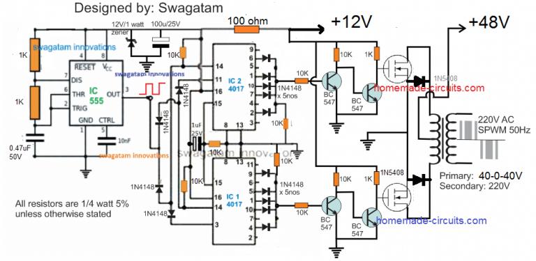 1500 watt PWM Sinewave Inverter