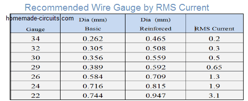 flyback recommended wire gauge based on current RMS