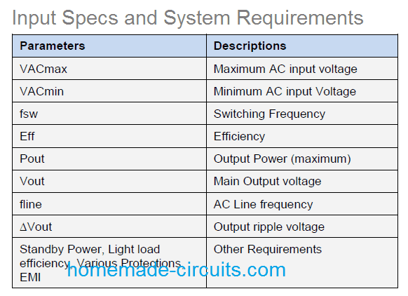 input specifications for DCM flyback