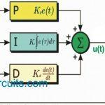 Understanding PID Controller