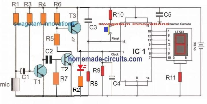 Pressure Cooker whistle counter circuit