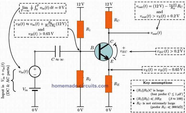 Single-ended npn common-emitter amplifier with emitter degeneration