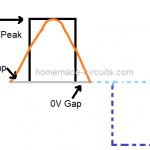 how to calculate modified square wave RMS and peak