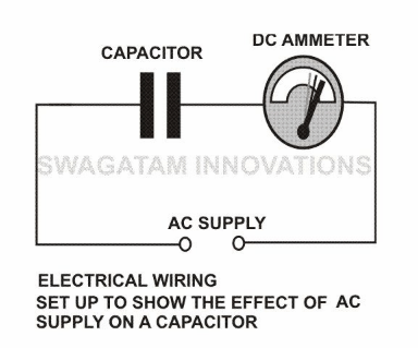 capacitor passing AC test ersult