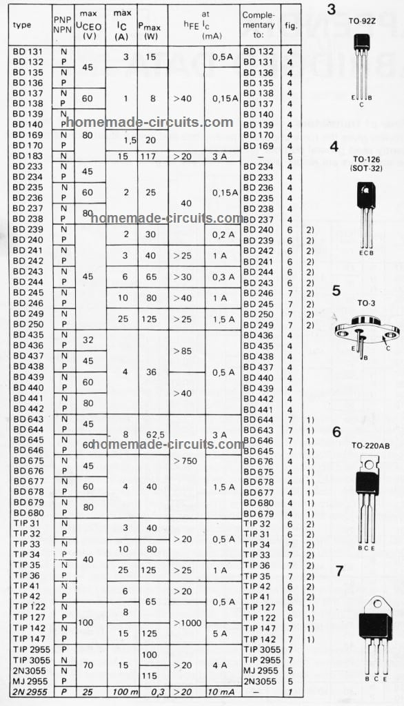 All Power Transistor datasheet, pin details