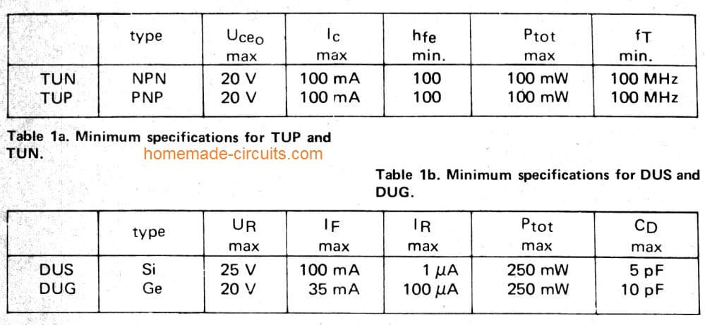 universal NPN transistor current and voltage specifications