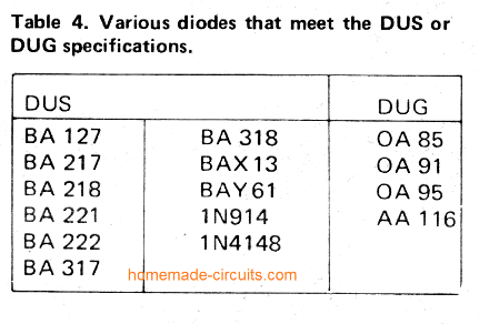 Universal diode current and voltage specifications