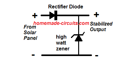 High current zener for solar panel control application