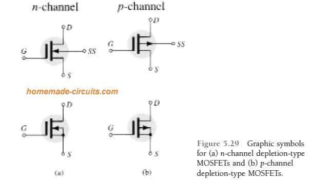 MOSFET symbols depletion type