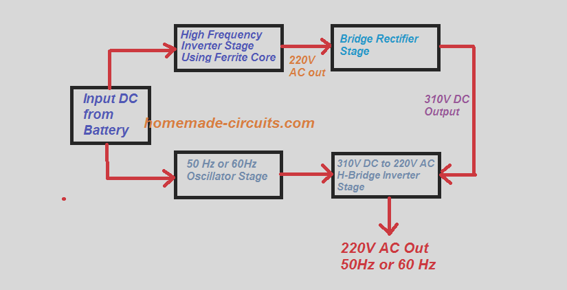 5kva ferrite core inverter circuit full working diagram. Black Bedroom Furniture Sets. Home Design Ideas
