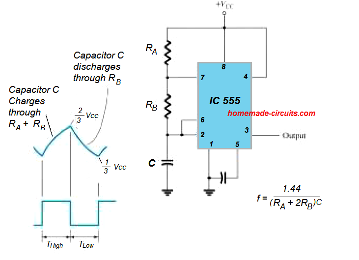IC 555 Astable resistor capacitor Calculator
