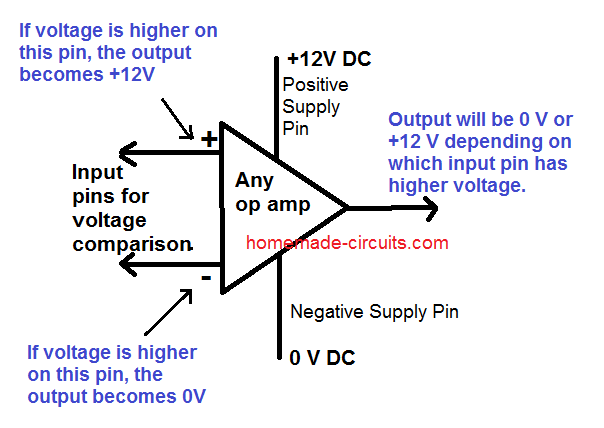 how to configure op amp input pins for voltage comparison