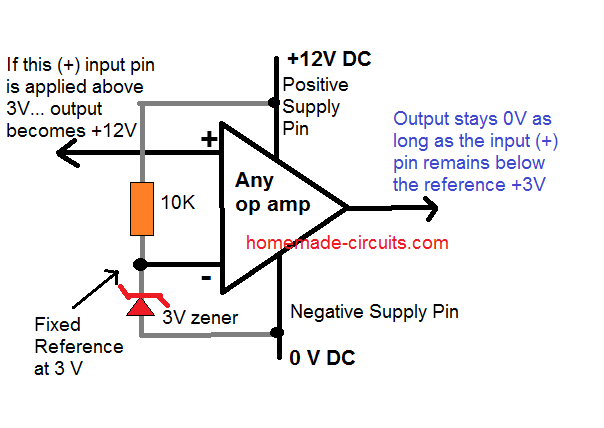 how to add fixed reference to op amp