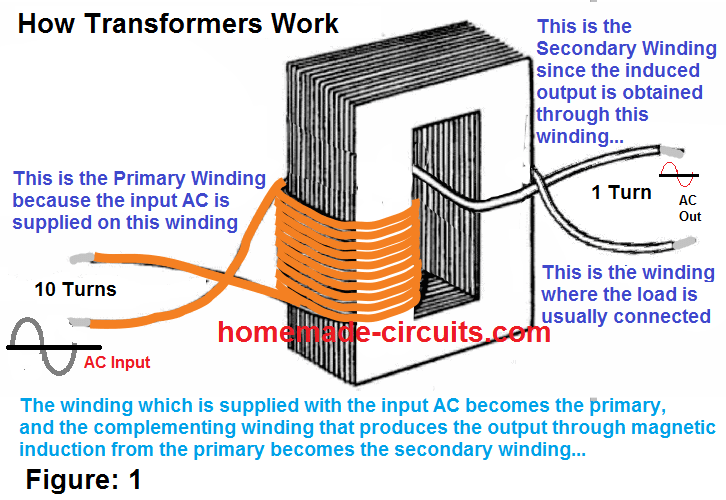 How Transformers Work | Homemade Circuit Projects