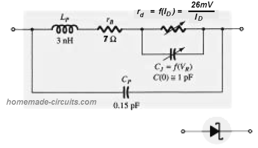 Schottky Diodes Equivalent Circuit