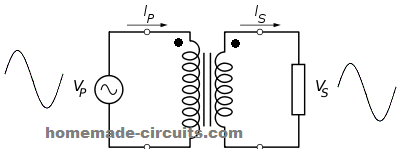 Dot convention showing the primary and secondary winding of the transformer are in phase