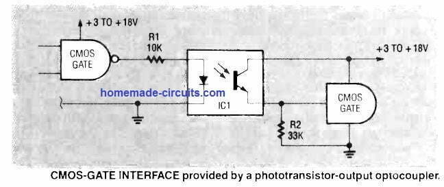 how to interface optocoupler with CMOS gates