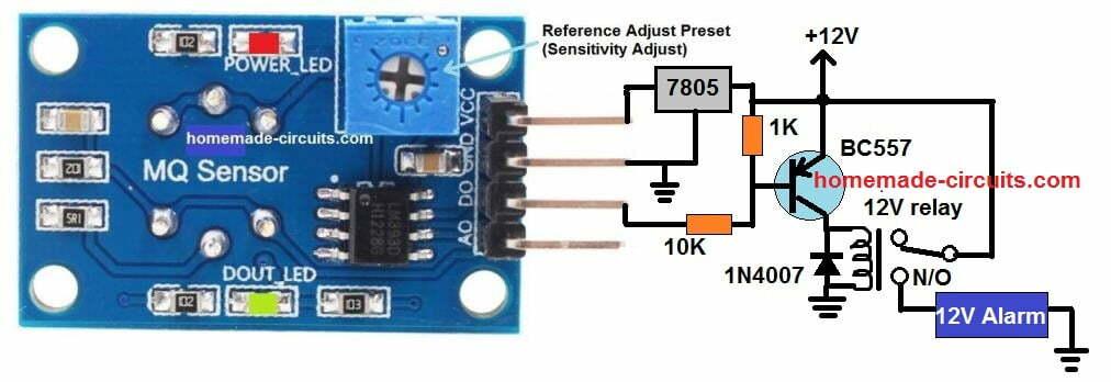 Smoke, Gas sensor alarm circuit