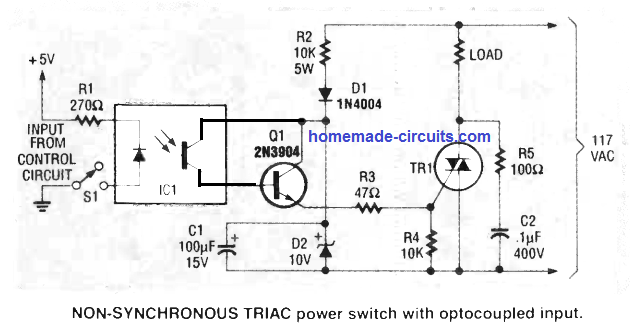 how to interface optocoupler with non zero crossing triac and resistive load