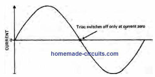 triac switch off at zero current