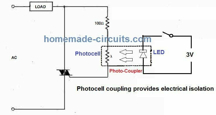 triac switching through a photo coupler