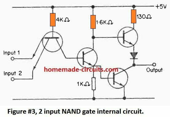 NAND Gate internal layout transistorized