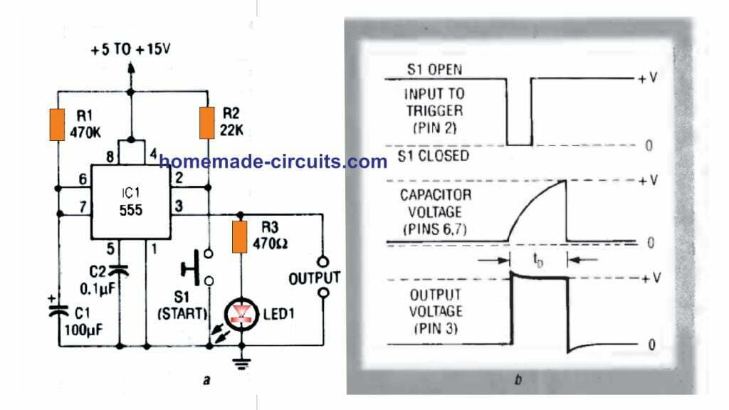 simple one shot monostable timer circuit suing IC 555 and waveform