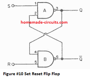 NAND gate bistable circuit