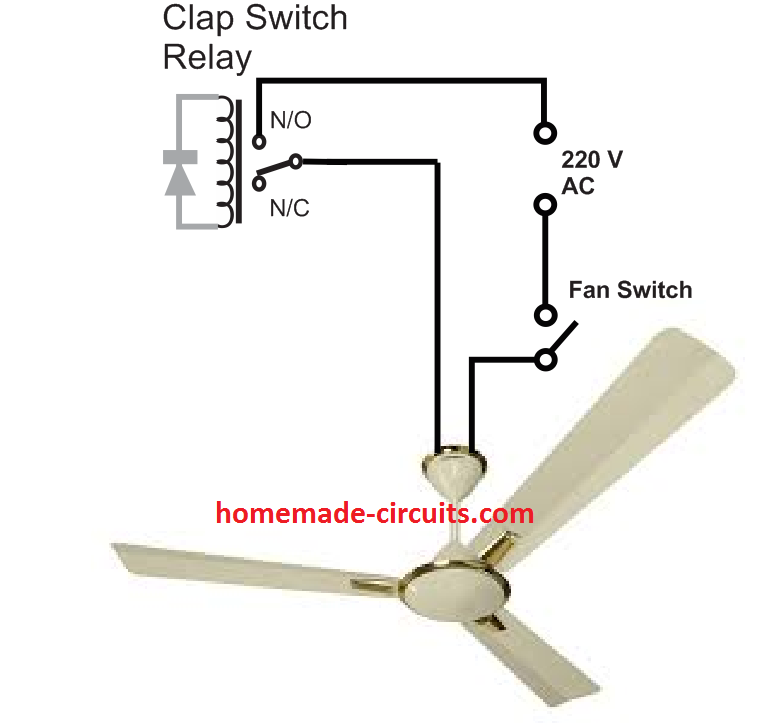 Clap switch for switching fan ON OFF