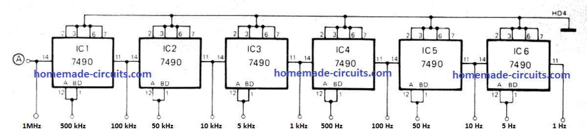 1 Hz To 1 Mhz Frequency Reference Generator Circuit Homemade Circuit Projects Hertz to megahertz (or just enter a value in the to field). 1 hz to 1 mhz frequency reference
