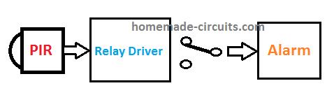 PIR Burglar Alarm Circuit | Homemade