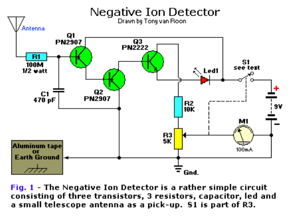 negative ion meter circuit