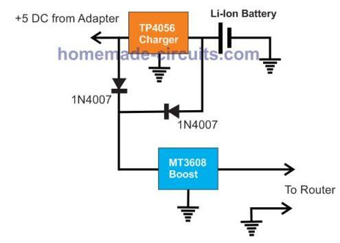 DC UPS with diodes and li-ion charger