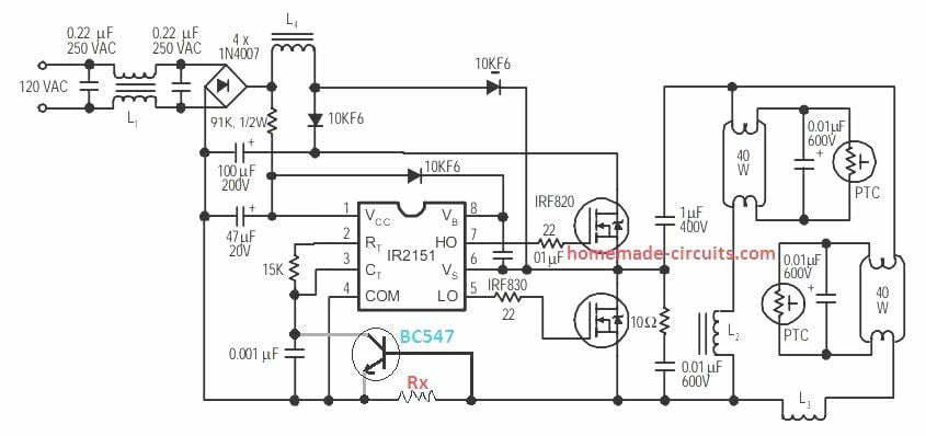 ballast current control