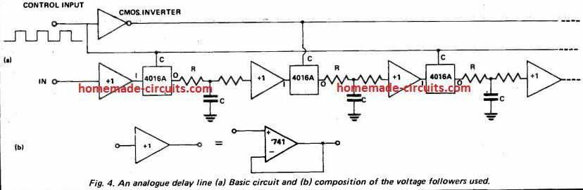 audio delay line circuit
