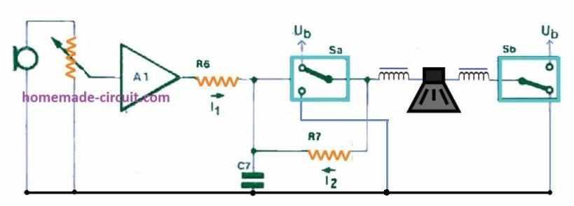 A class-D amplifier's block diagram