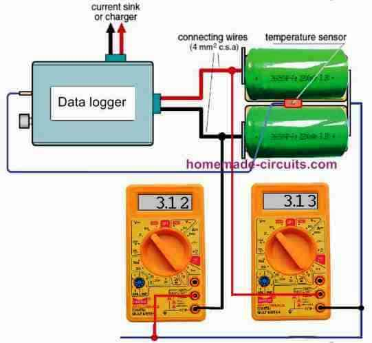 All recordings were obtained using two cells connected in series. A datalogger captured the results. The individual cell voltages are shown in the two multimeters.