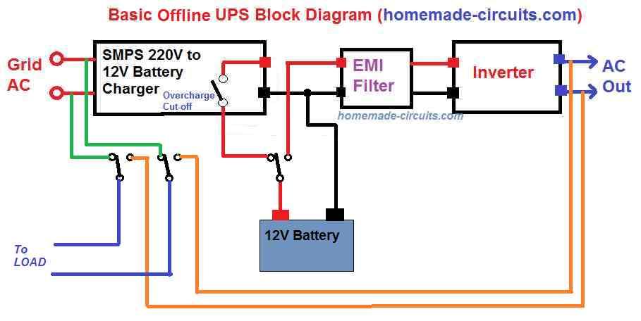 offline UPS block diagram