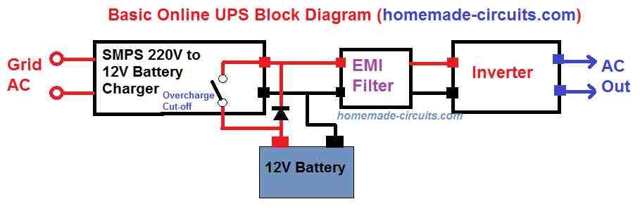 online UPS block diagram