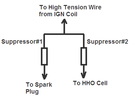 using suppressor resistor in HHO Cell
