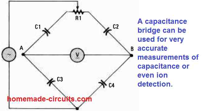 Ac bridge circuit built with only capacitors